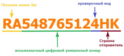 ne-otslezhivaetya-trek-nomer-aliexpress